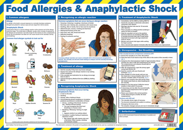 FOOD ALLERGIES AND ANAPHYLACTIC SHOCK POSTER - CM1329